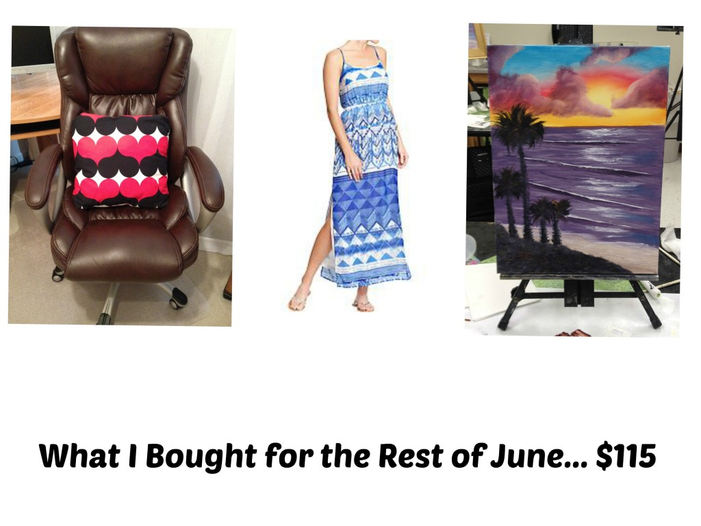 What I Bought for June Shopping Diet